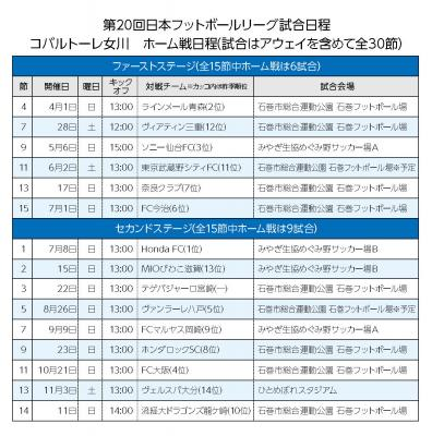 コバルトーレ女川 JFL全日程発表 ホーム戦 4月1日から全15試合 チケットは27日発売