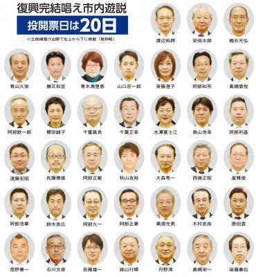 30議席目指し38人が舌戦 現職・元職 実績を強調 新人 名前連呼でPR