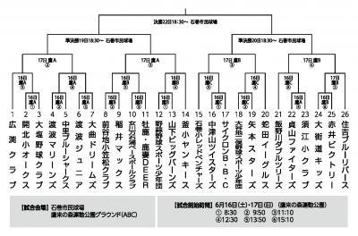 石日旗トーナメント表