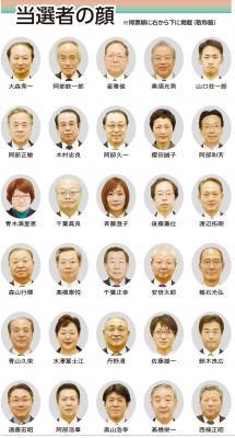 当選者の顔